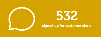 532 signed up for customer alerts