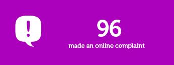 96 made an online complaint