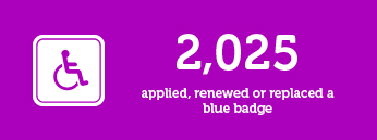 2025 applied, renewed or replaced a blue badge