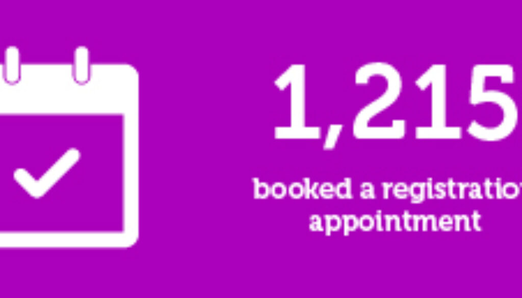 Digital Staffordshire Spring 2017 Stats-11