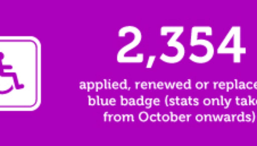 Digital-Staffordshire-Autumn-2017-Stats30