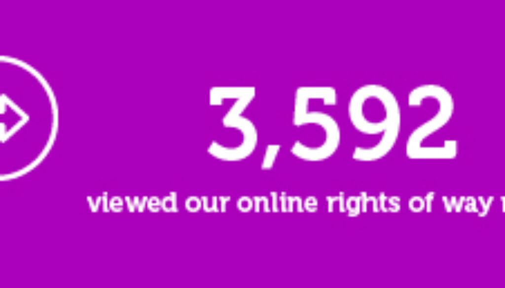 Digital Staffordshire Summer 2018 Stats-21