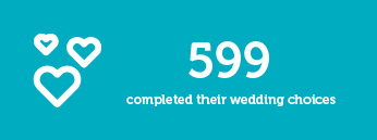 599 completed their wedding choices