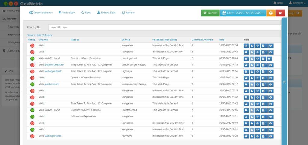 a screenshot showing the govmetric system